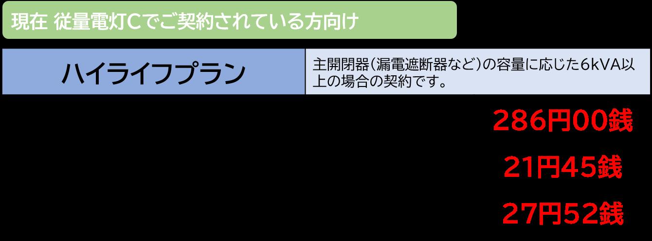 東京 電力 解約 Webから電気契約の使用停止(解約)のみ手続きしたい